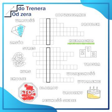 Odcinek 16: Co ma wspólnego rozwój osobisty zdocenianiem swoich urodzin